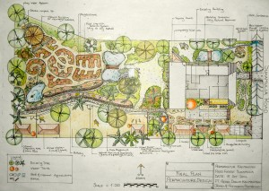 The master plan, the permaculture design plan for the Sukamulya Permaculture Demonstration Site